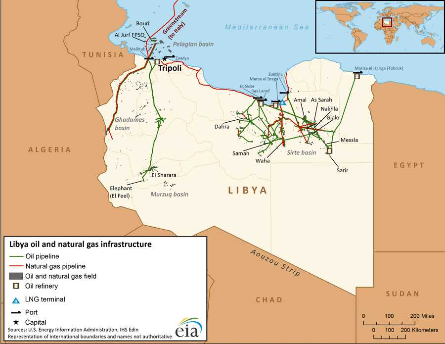 Greasing the Way for Political Change in Libya